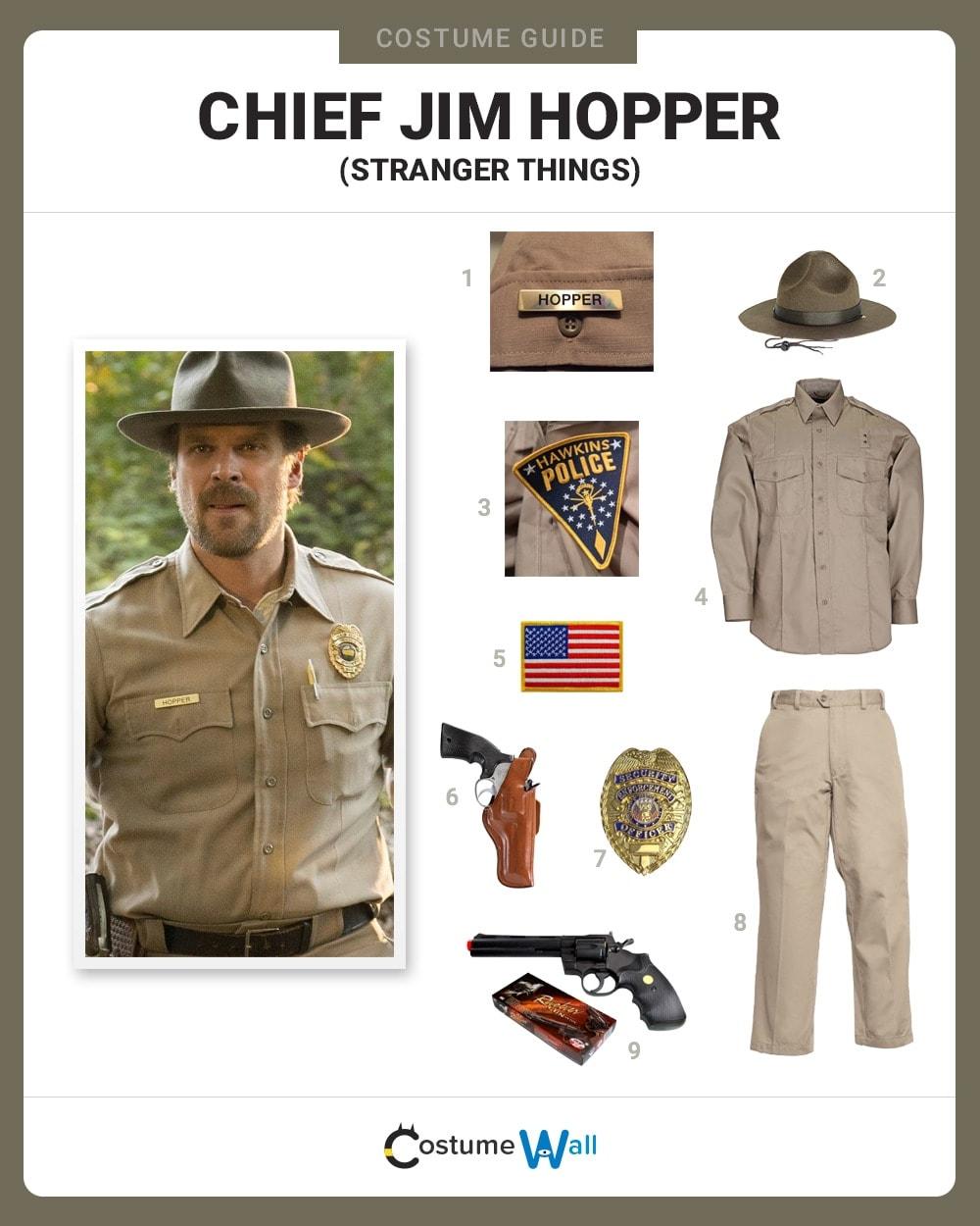 ranger american security